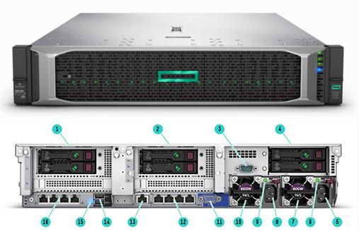 so sánh server HP DL380G10 VÀ HP DL360G10