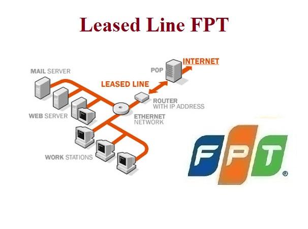 Dịch vụ đường truyền Leased Line - Cam kết băng thông quốc tế FPT