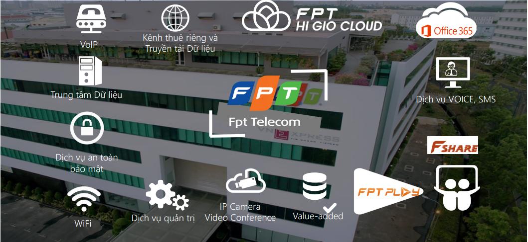 Tổng quan tòa nhà FPT IDC - FPT DATA CENTER